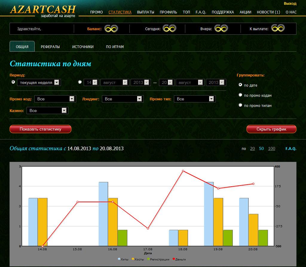 Полезные советы игрокам казино азарт плей